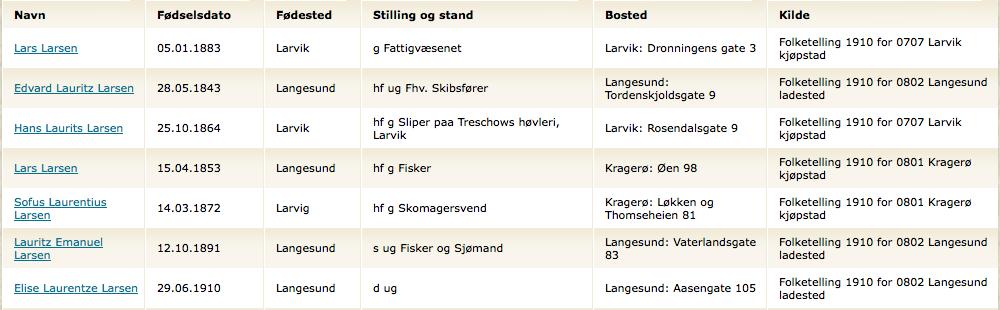 Skjermbilde 2014-01-04 kl. 10.21.44